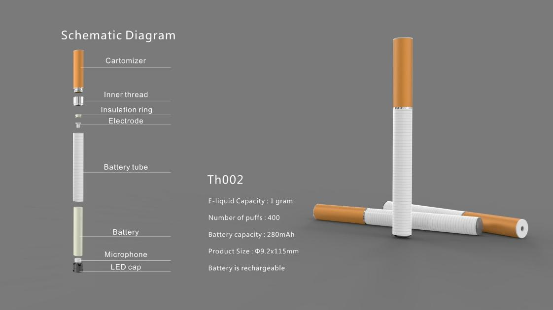 premium Disposable E-cig for cbd with nicotine